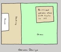 garden cartoon on garden design