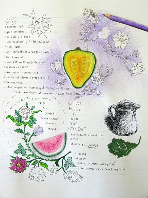 """Illustration coptright Mollie Katzen, from the endpaper of her book """"The Heart of the Plate"""""""